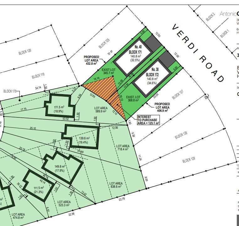 38 Verdi Rd, Richmond Hill N4430403