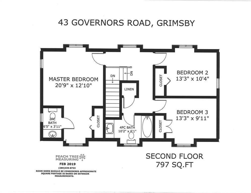 43 GOVERNORS Road, Grimsby H4050083